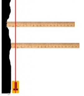 За такою технологією лазери використовується для вирівнювання стін